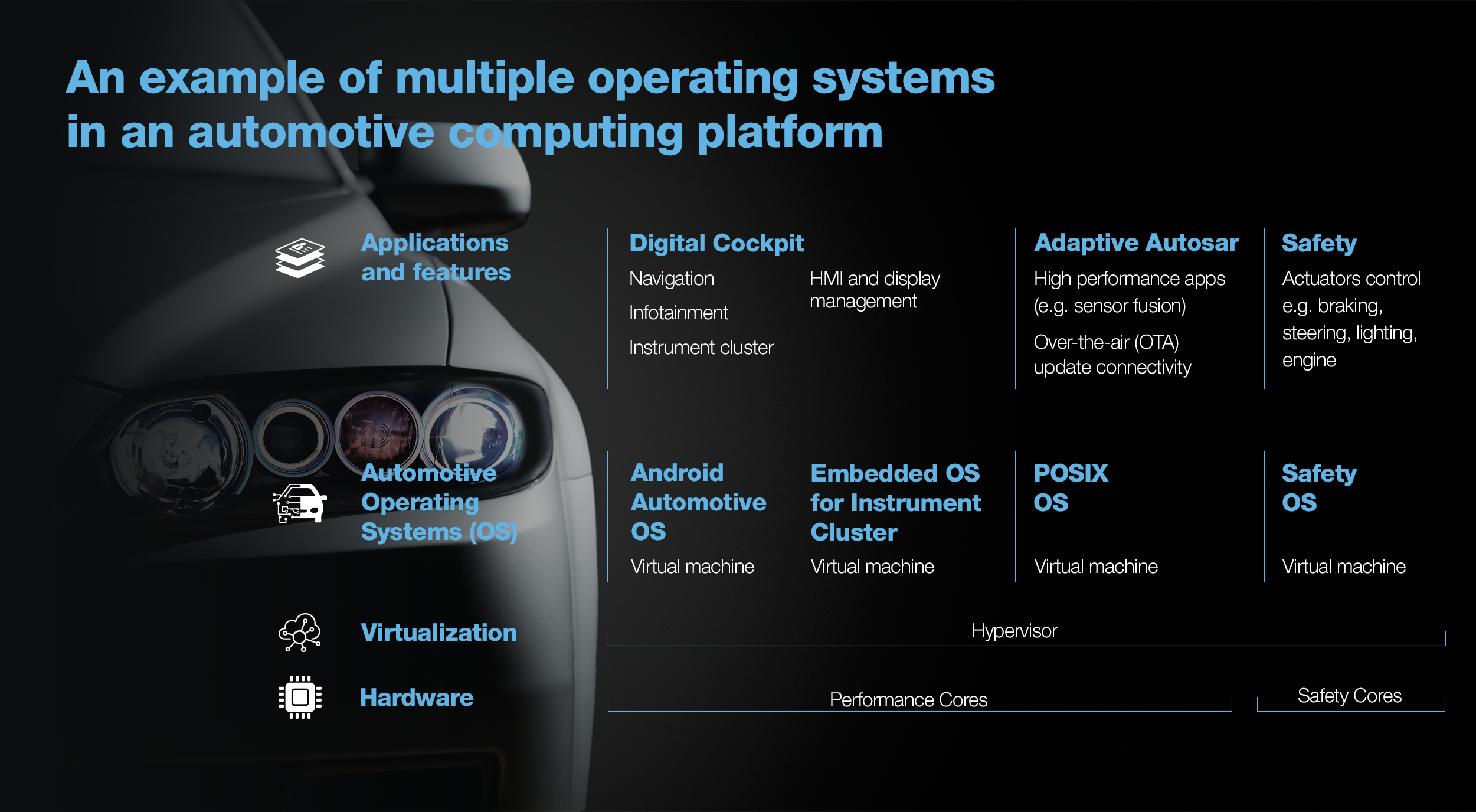 How will Android Automotive impact product development? | Tieto