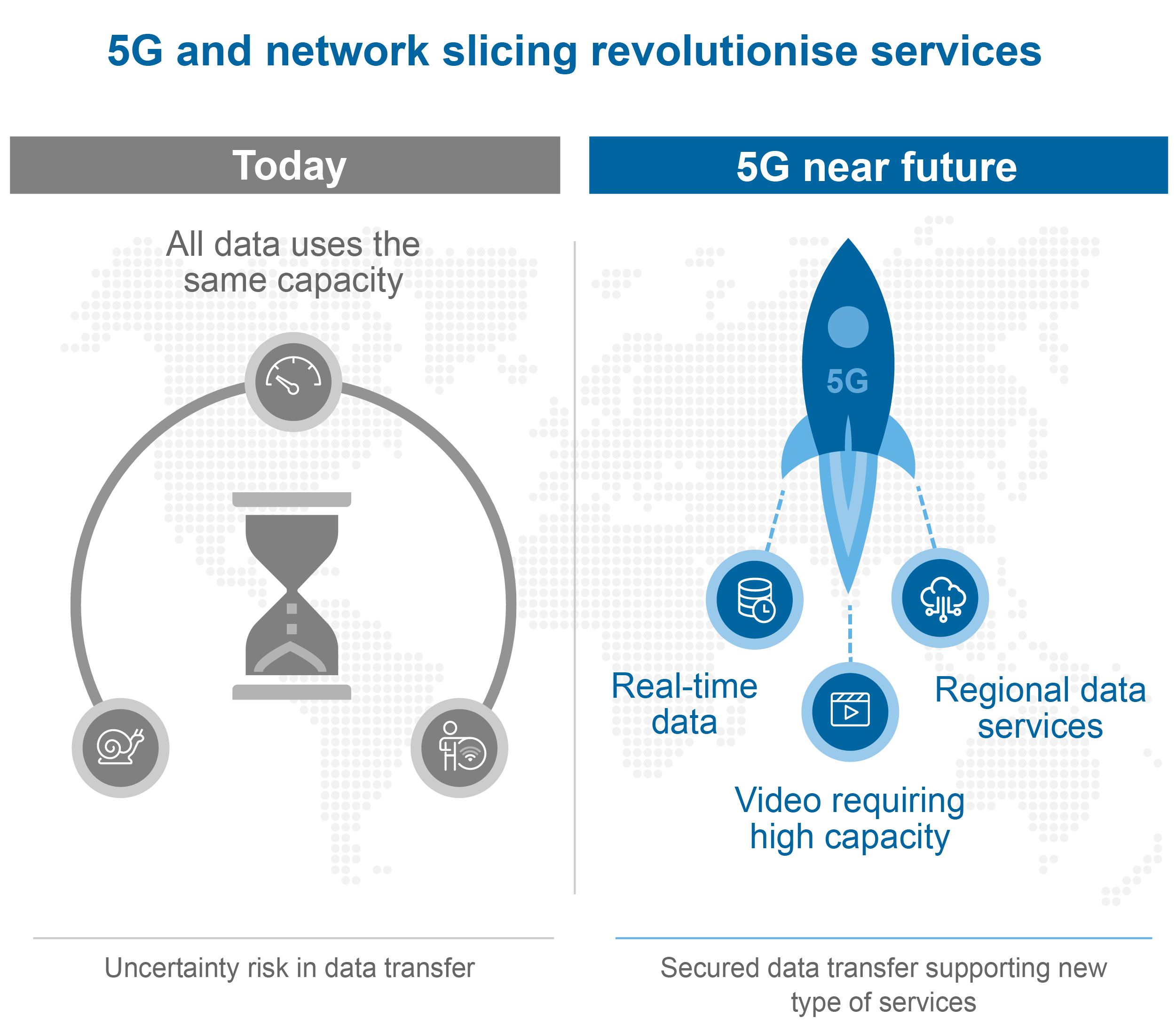 How will 5G and network slicing revolutionize business?   Tieto